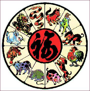 2008 год по восточному гороскопу: